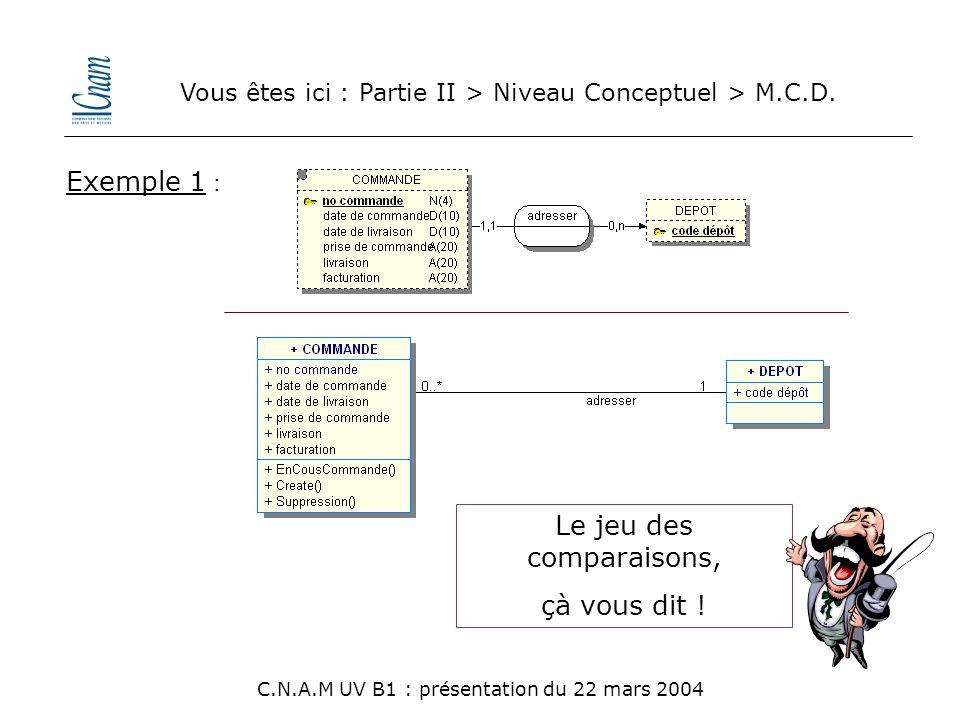 Vous êtes ici : Partie II > Niveau Conceptuel > M.C.D. C.N.A.M UV B1 : présentation du 22 mars 2004 Le jeu des comparaisons, çà vous dit ! Exemple 1 :