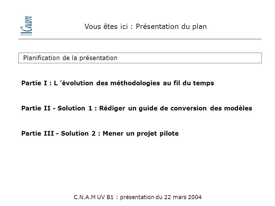 Vous êtes ici : Présentation du plan C.N.A.M UV B1 : présentation du 22 mars 2004 Planification de la présentation Partie I : L 'évolution des méthodologies au fil du temps Partie II - Solution 1 : Rédiger un guide de conversion des modèles Partie III - Solution 2 : Mener un projet pilote Conclusion
