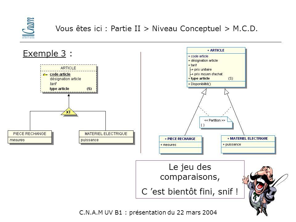 Vous êtes ici : Partie II > Niveau Conceptuel > M.C.D. C.N.A.M UV B1 : présentation du 22 mars 2004 Exemple 3 : Le jeu des comparaisons, C 'est bientô