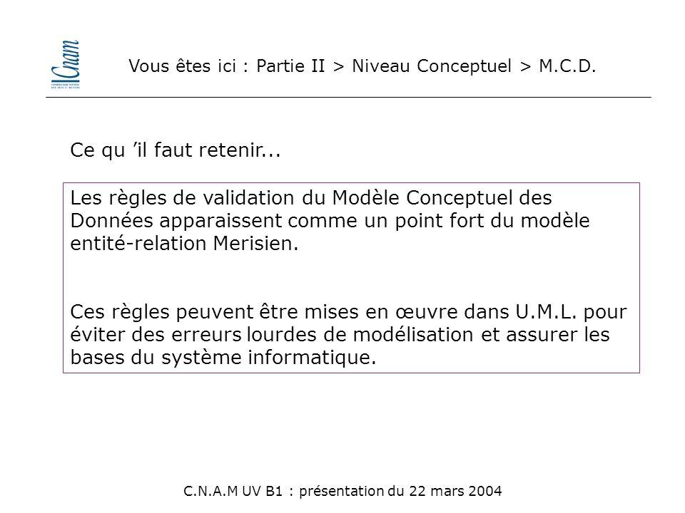 Vous êtes ici : Partie II > Niveau Conceptuel > M.C.D. Les règles de validation du Modèle Conceptuel des Données apparaissent comme un point fort du m