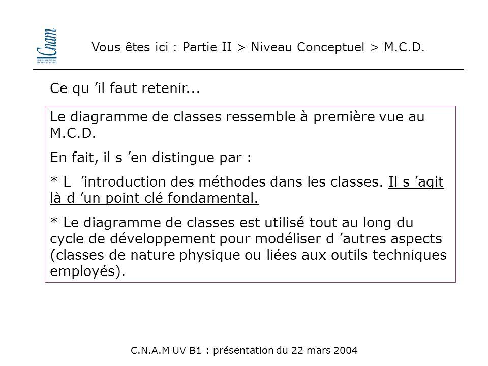 Vous êtes ici : Partie II > Niveau Conceptuel > M.C.D. Le diagramme de classes ressemble à première vue au M.C.D. En fait, il s 'en distingue par : *