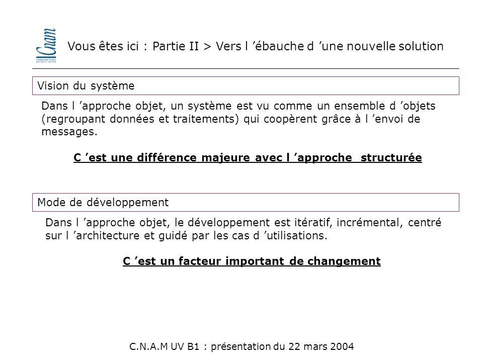 Vous êtes ici : Partie II > Vers l 'ébauche d 'une nouvelle solution C.N.A.M UV B1 : présentation du 22 mars 2004 Vision du système Dans l 'approche o