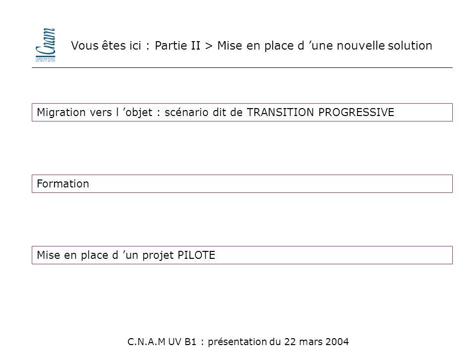 Vous êtes ici : Partie II > Mise en place d 'une nouvelle solution C.N.A.M UV B1 : présentation du 22 mars 2004 Migration vers l 'objet : scénario dit