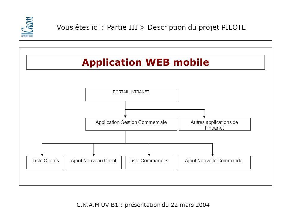 Application WEB mobile Application Gestion Commerciale Liste ClientsAjout Nouveau ClientListe CommandesAjout Nouvelle Commande PORTAIL INTRANET Autres