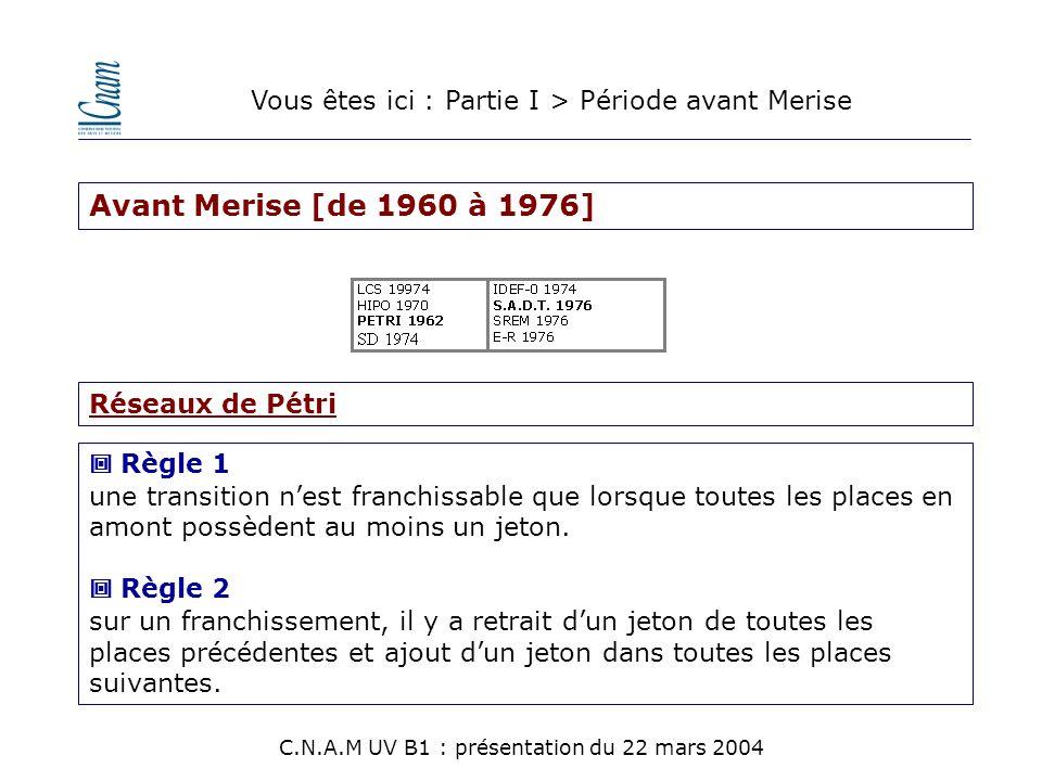 Avant Merise [de 1960 à 1976]  Règle 1 une transition n'est franchissable que lorsque toutes les places en amont possèdent au moins un jeton.  Règle