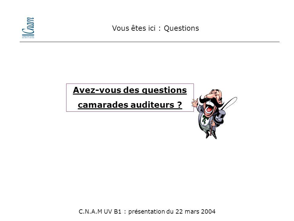 Vous êtes ici : Questions C.N.A.M UV B1 : présentation du 22 mars 2004 Avez-vous des questions camarades auditeurs ?