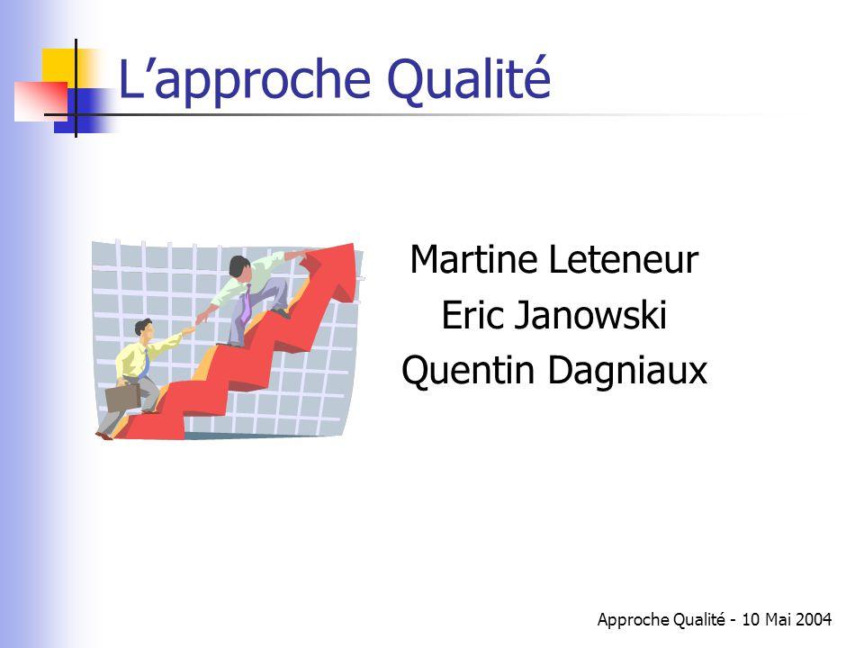 Approche Qualité - 10 Mai 2004 Les enjeux de la qualité Fonctionnels et opérationnels Humains et sociaux Économiques Stratégiques Vis-à-vis du client 1.Introduction 2.