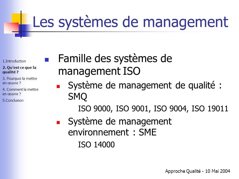 Approche Qualité - 10 Mai 2004 Les systèmes de management Famille des systèmes de management ISO Système de management de qualité : SMQ ISO 9000, ISO