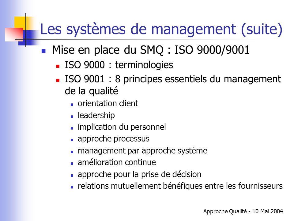 Approche Qualité - 10 Mai 2004 Les systèmes de management (suite) Mise en place du SMQ : ISO 9000/9001 ISO 9000 : terminologies ISO 9001 : 8 principes
