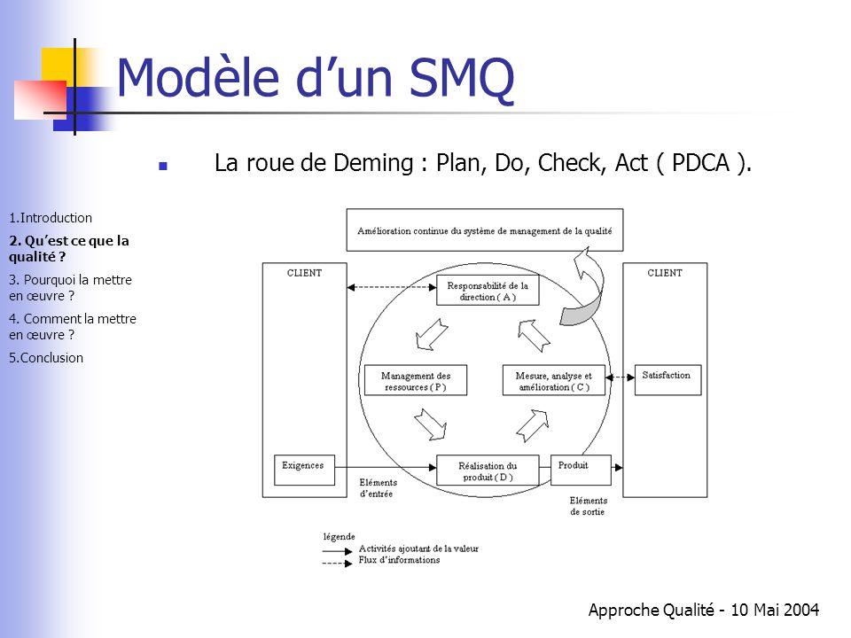Approche Qualité - 10 Mai 2004 Modèle d'un SMQ La roue de Deming : Plan, Do, Check, Act ( PDCA ). 1.Introduction 2. Qu'est ce que la qualité ? 3. Pour