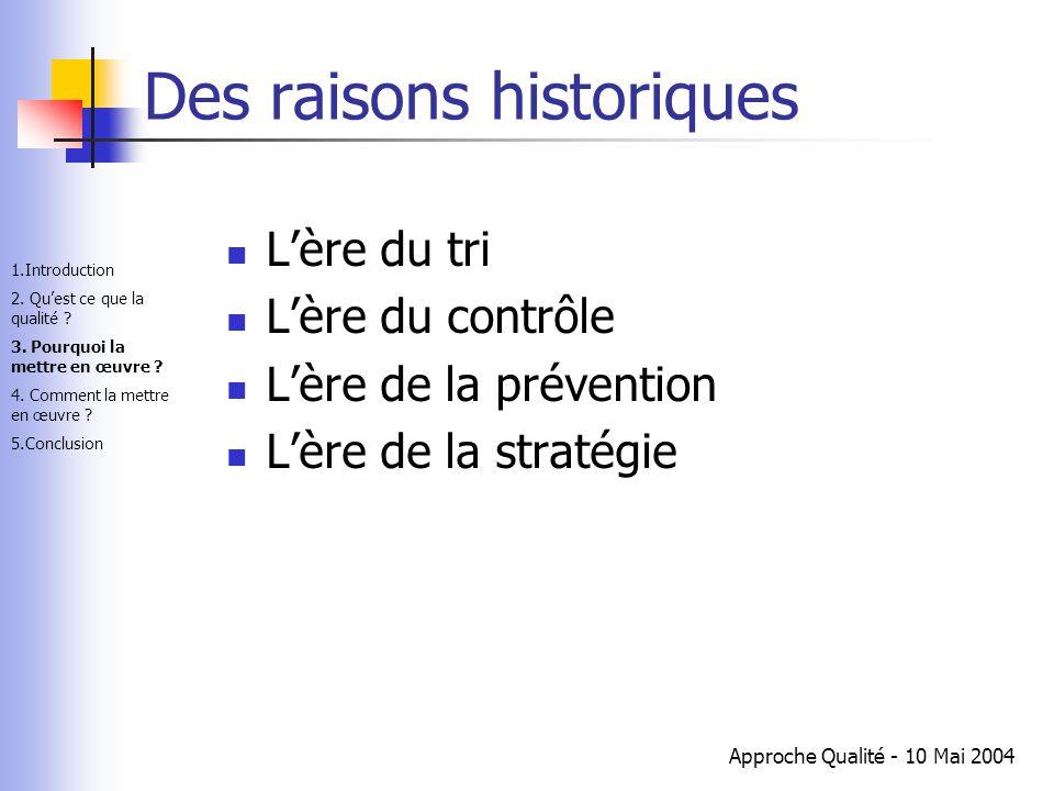 Approche Qualité - 10 Mai 2004 Des raisons historiques L'ère du tri L'ère du contrôle L'ère de la prévention L'ère de la stratégie 1.Introduction 2. Q