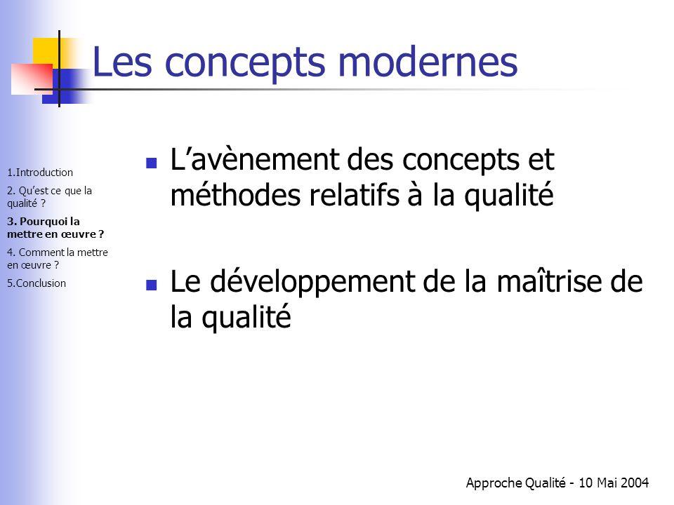 Approche Qualité - 10 Mai 2004 Les concepts modernes L'avènement des concepts et méthodes relatifs à la qualité Le développement de la maîtrise de la
