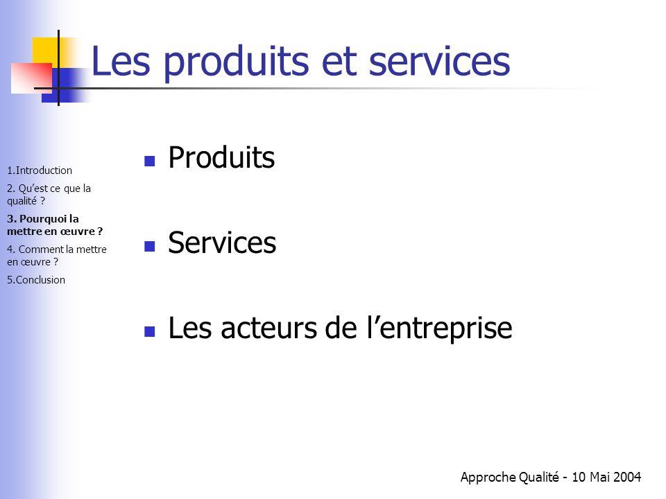 Approche Qualité - 10 Mai 2004 Les produits et services Produits Services Les acteurs de l'entreprise 1.Introduction 2. Qu'est ce que la qualité ? 3.