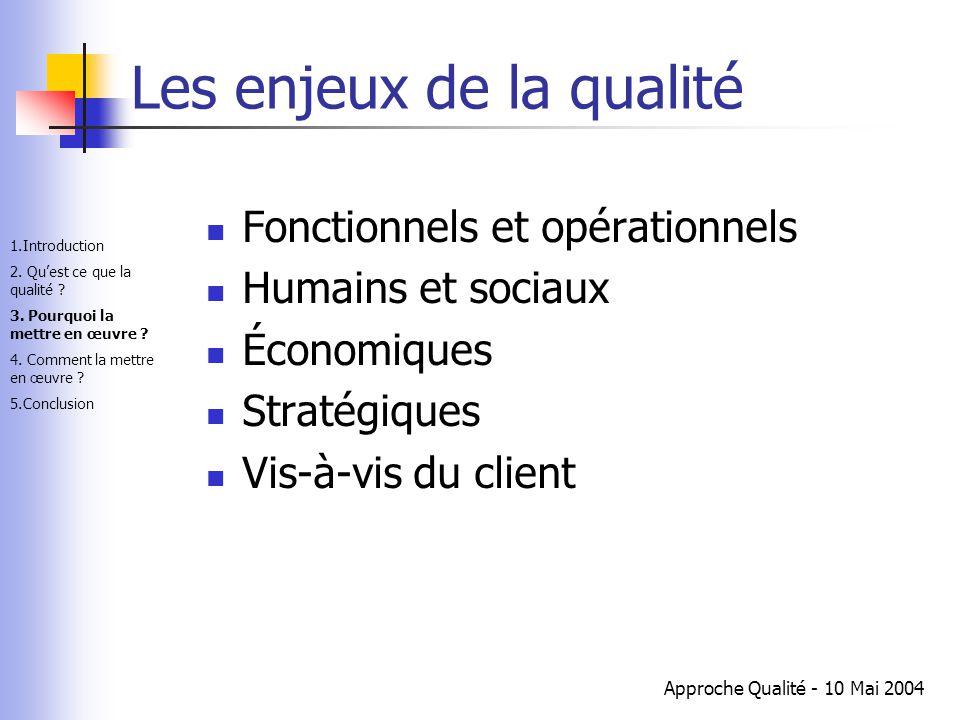 Approche Qualité - 10 Mai 2004 Les enjeux de la qualité Fonctionnels et opérationnels Humains et sociaux Économiques Stratégiques Vis-à-vis du client