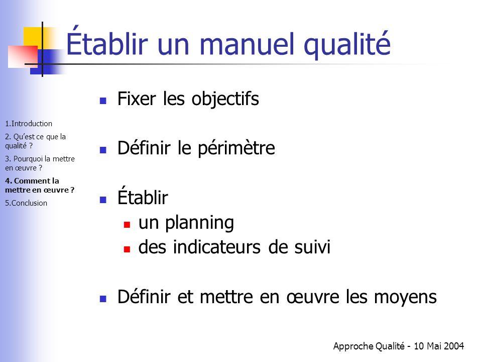 Approche Qualité - 10 Mai 2004 Établir un manuel qualité Fixer les objectifs Définir le périmètre Établir un planning des indicateurs de suivi Définir