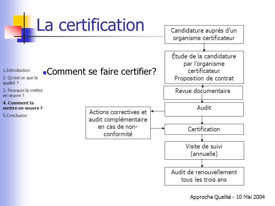 Approche Qualité - 10 Mai 2004 La certification Candidature auprès d'un organisme certificateur Étude de la candidature par l'organisme certificateur