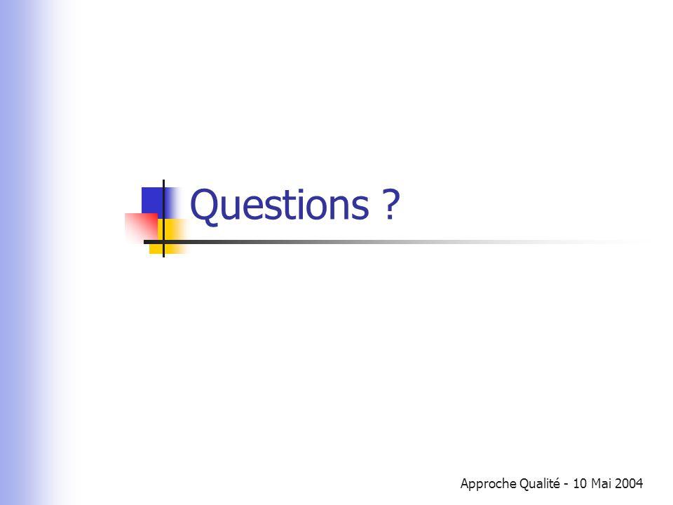 Approche Qualité - 10 Mai 2004 Questions ?