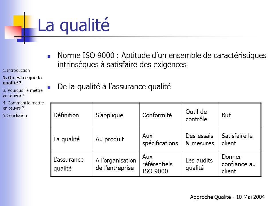 Approche Qualité - 10 Mai 2004 1.Introduction 2. Qu'est ce que la qualité ? 3. Pourquoi la mettre en œuvre ? 4. Comment la mettre en œuvre ? 5.Conclus