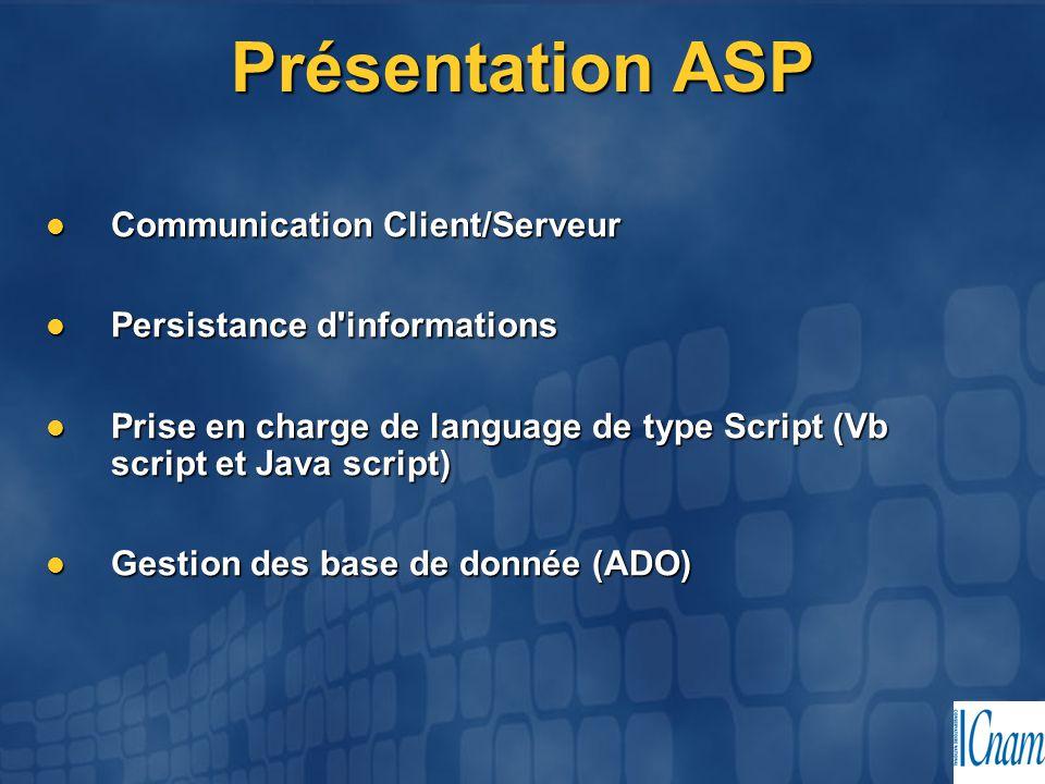 Présentation ASP Communication Client/Serveur Communication Client/Serveur Persistance d'informations Persistance d'informations Prise en charge de la