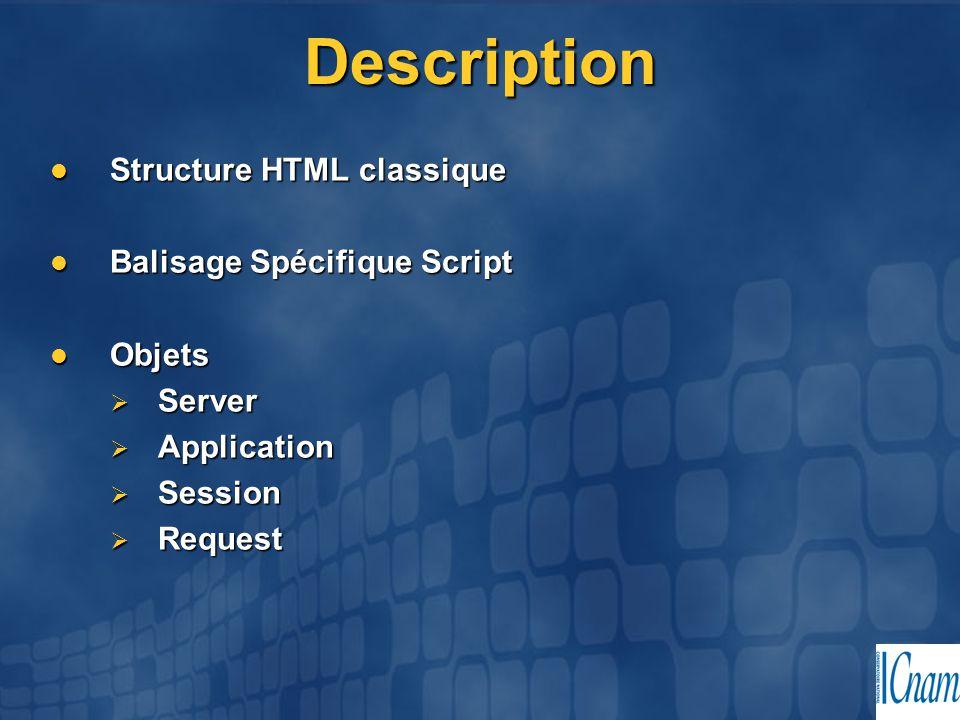 Description Structure HTML classique Structure HTML classique Balisage Spécifique Script Balisage Spécifique Script Objets Objets  Server  Applicati