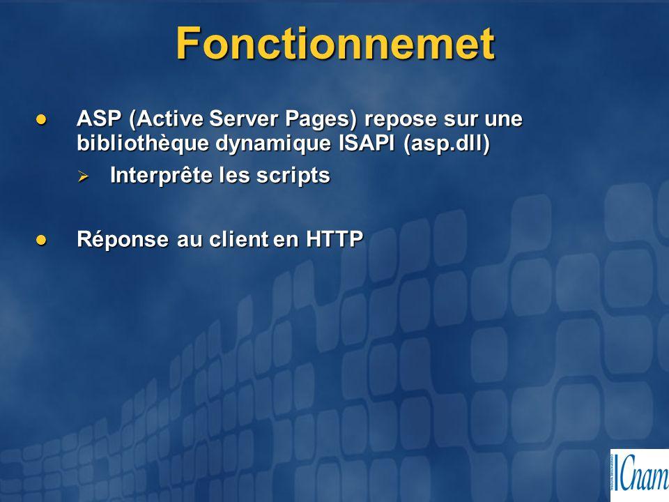 Fonctionnemet ASP (Active Server Pages) repose sur une bibliothèque dynamique ISAPI (asp.dll) ASP (Active Server Pages) repose sur une bibliothèque dy