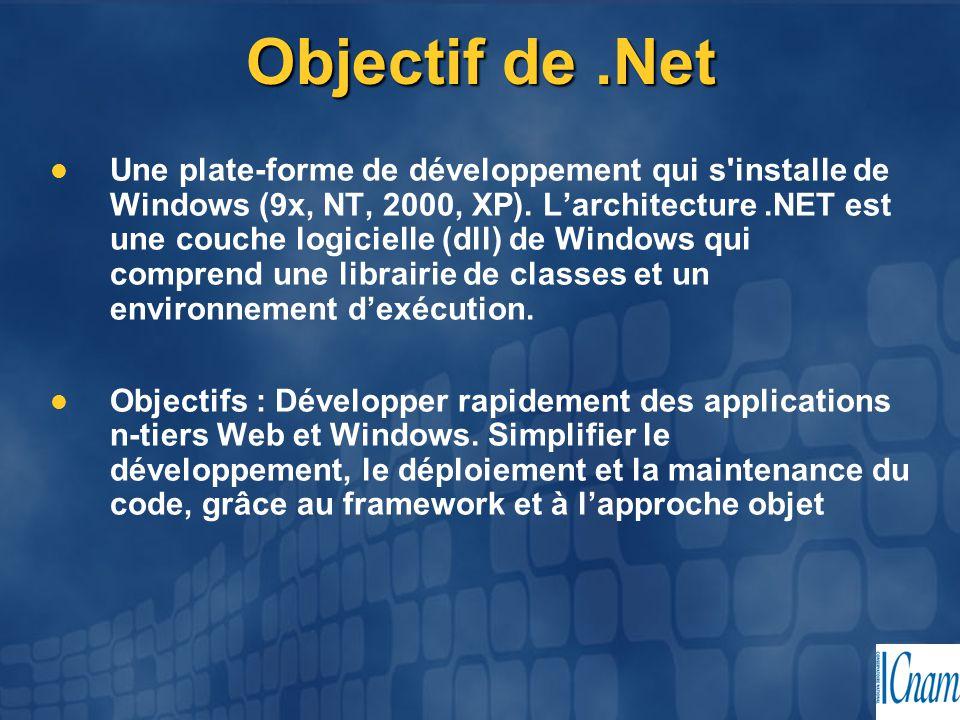 Objectif de.Net Une plate-forme de développement qui s'installe de Windows (9x, NT, 2000, XP). L'architecture.NET est une couche logicielle (dll) de W