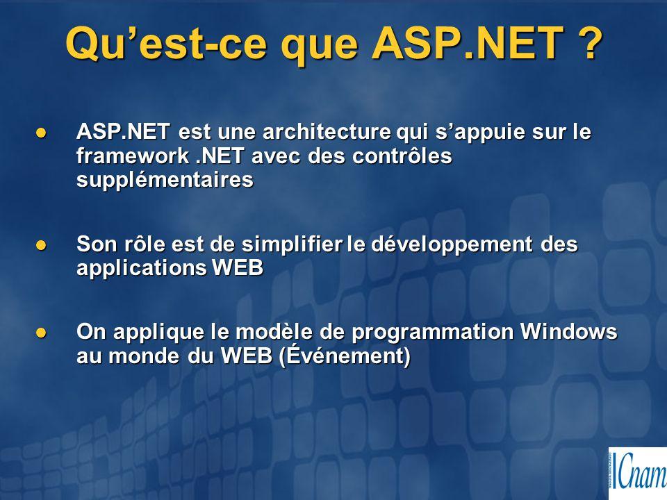 Qu'est-ce que ASP.NET ? ASP.NET est une architecture qui s'appuie sur le framework.NET avec des contrôles supplémentaires ASP.NET est une architecture