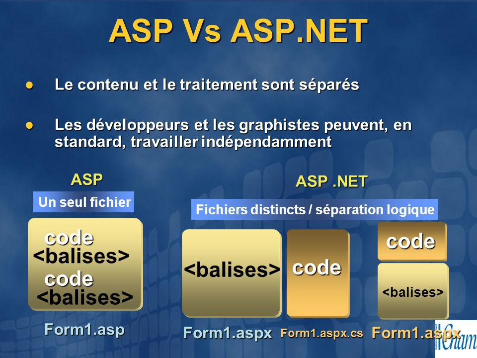 ASP Vs ASP.NET Le contenu et le traitement sont séparés Le contenu et le traitement sont séparés Les développeurs et les graphistes peuvent, en standa