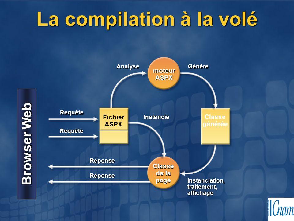 La compilation à la volé RéponseRéponse Classe de la page Instanciation, traitement, affichage Classe générée Génère Instancie Analyse moteurASPX Fich