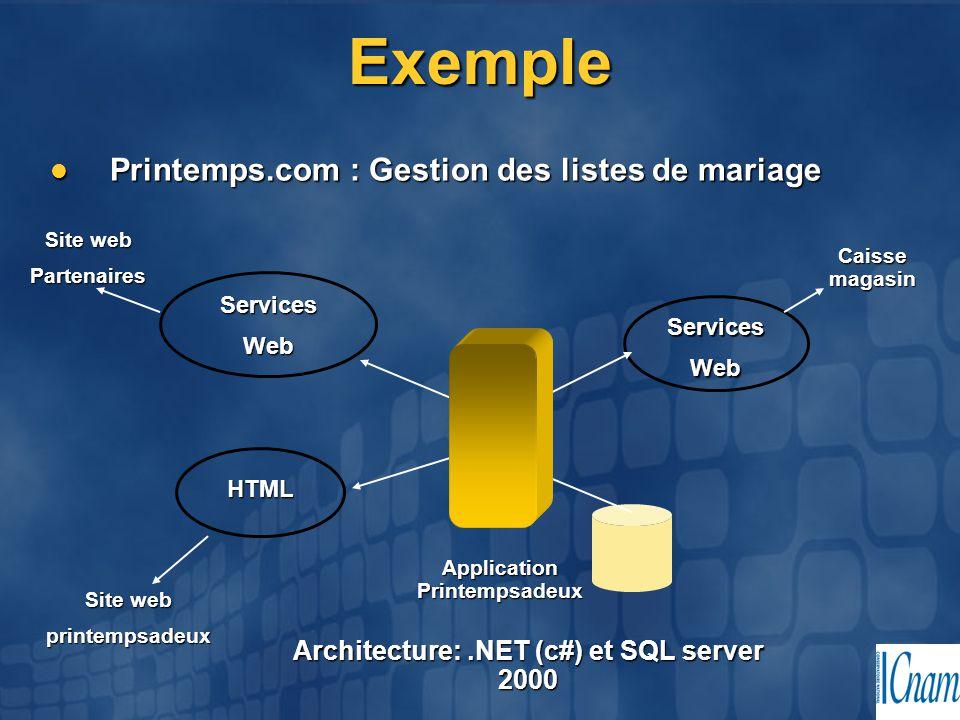 Exemple Printemps.com : Gestion des listes de mariage Printemps.com : Gestion des listes de mariage Application Printempsadeux ServicesWeb ServicesWeb