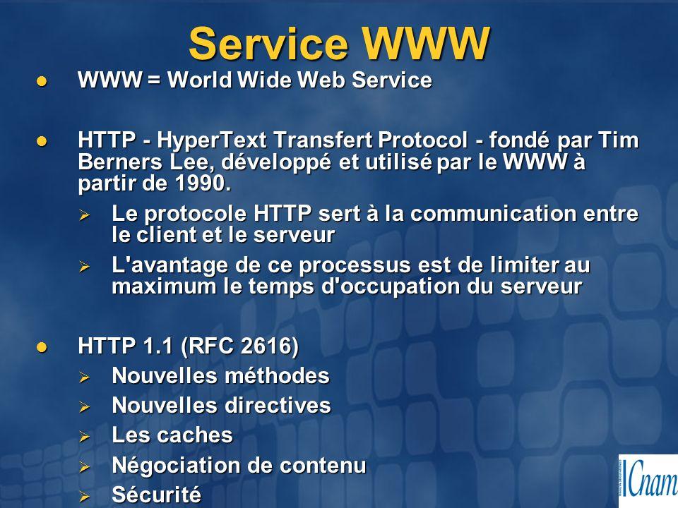 Echange Client-Serveur ClientWeb ServeurIIS Emission d'une Requete Réponse de la requete ( HTTP + HTML ) Une fois que le serveur à répondu, il ne garde aucune trace de la requete
