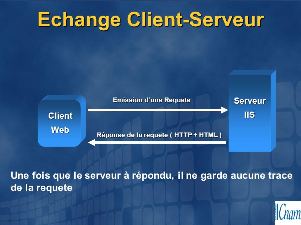 Echange Client-Serveur ClientWeb ServeurIIS Emission d'une Requete Réponse de la requete ( HTTP + HTML ) Une fois que le serveur à répondu, il ne gard