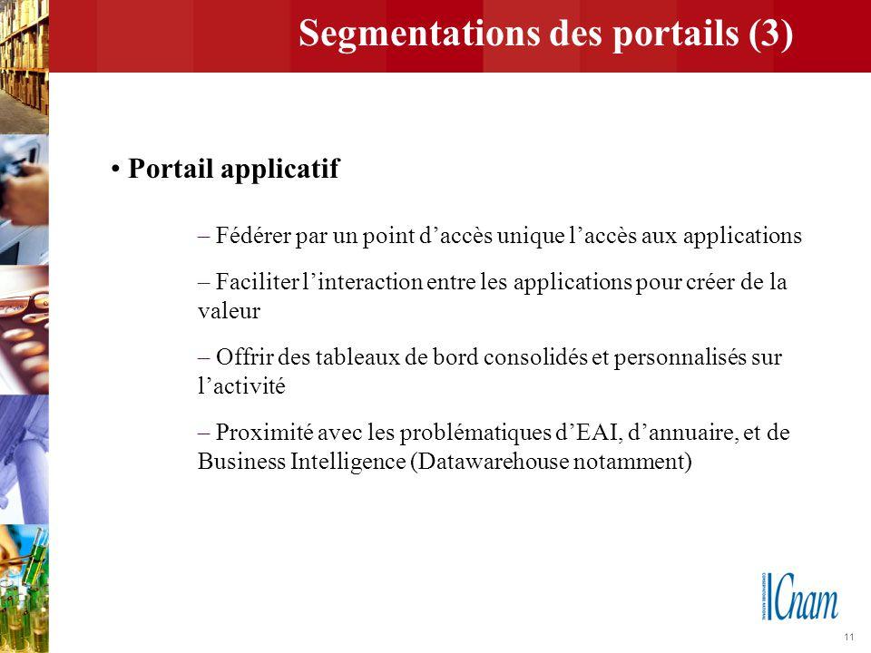 11 Segmentations des portails (3) Portail applicatif – Fédérer par un point d'accès unique l'accès aux applications – Faciliter l'interaction entre le