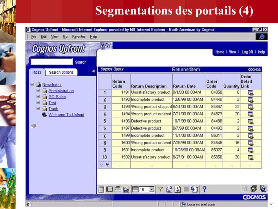 12 Segmentations des portails (4)