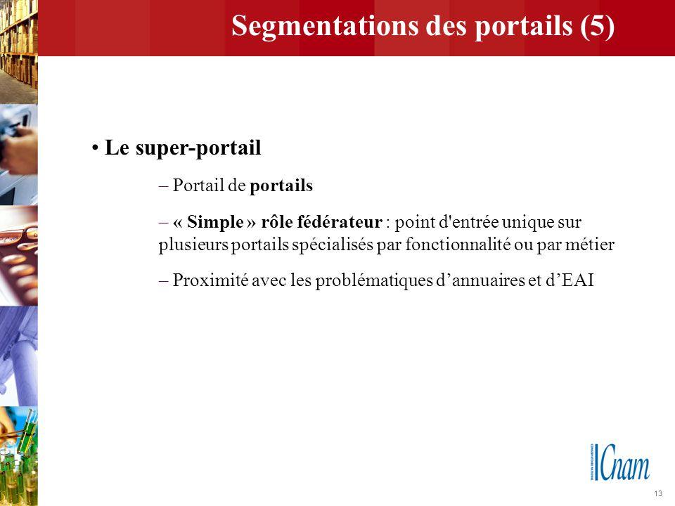 13 Segmentations des portails (5) Le super-portail – Portail de portails – « Simple » rôle fédérateur : point d'entrée unique sur plusieurs portails s