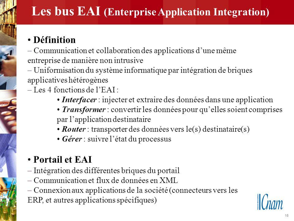 16 Les bus EAI (Enterprise Application Integration) Définition – Communication et collaboration des applications d'une même entreprise de manière non