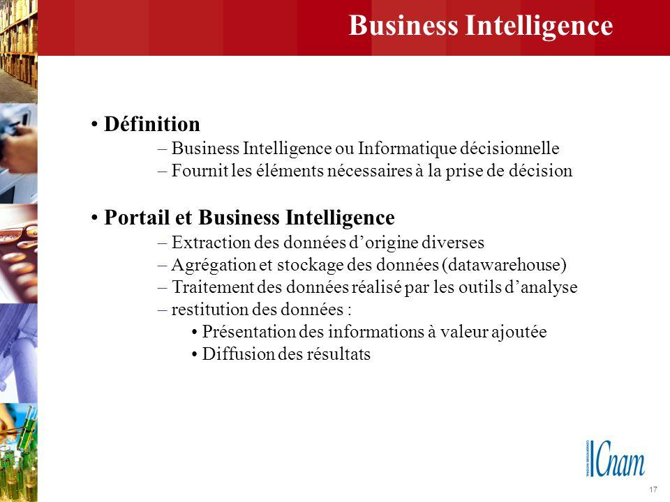 17 Business Intelligence Définition – Business Intelligence ou Informatique décisionnelle – Fournit les éléments nécessaires à la prise de décision Po