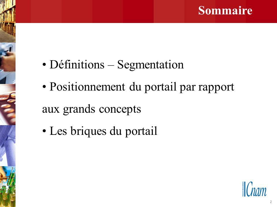 2 Sommaire Définitions – Segmentation Positionnement du portail par rapport aux grands concepts Les briques du portail