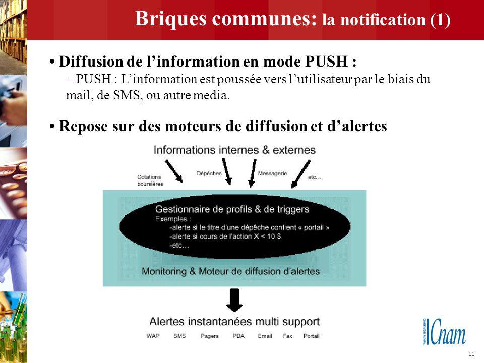 22 Briques communes: la notification (1) Diffusion de l'information en mode PUSH : – PUSH : L'information est poussée vers l'utilisateur par le biais