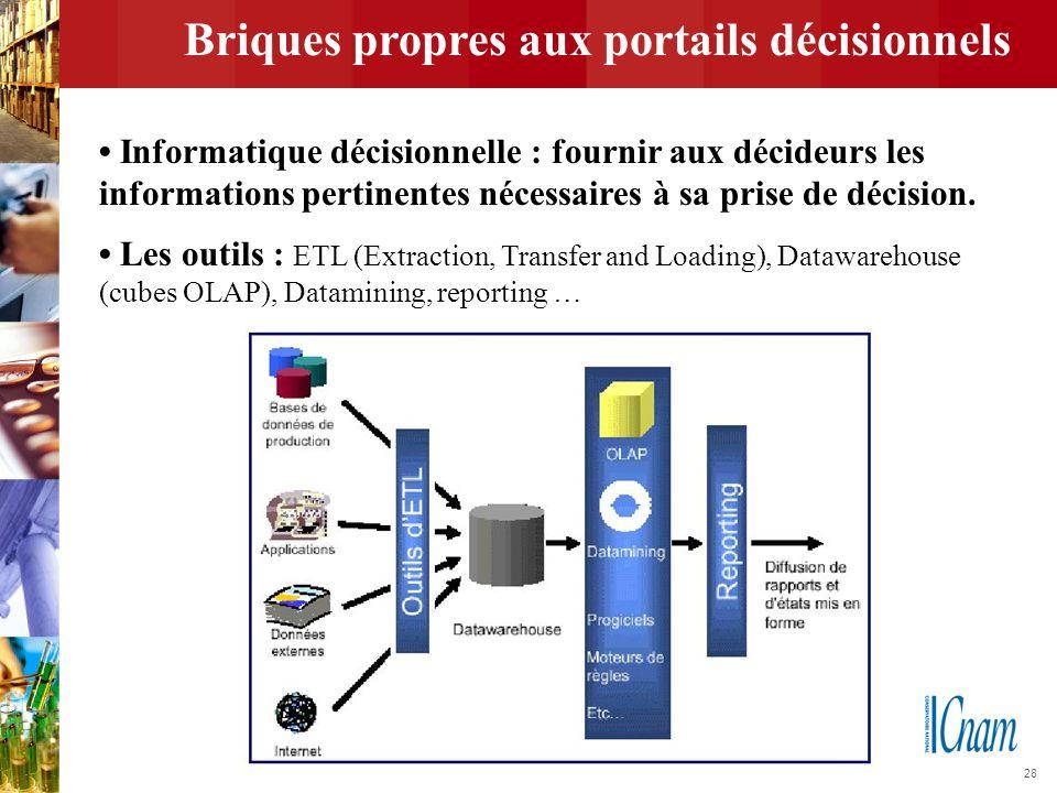 28 Briques propres aux portails décisionnels Informatique décisionnelle : fournir aux décideurs les informations pertinentes nécessaires à sa prise de