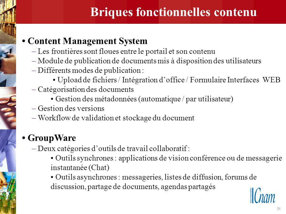 31 Briques fonctionnelles contenu Content Management System – Les frontières sont floues entre le portail et son contenu – Module de publication de do