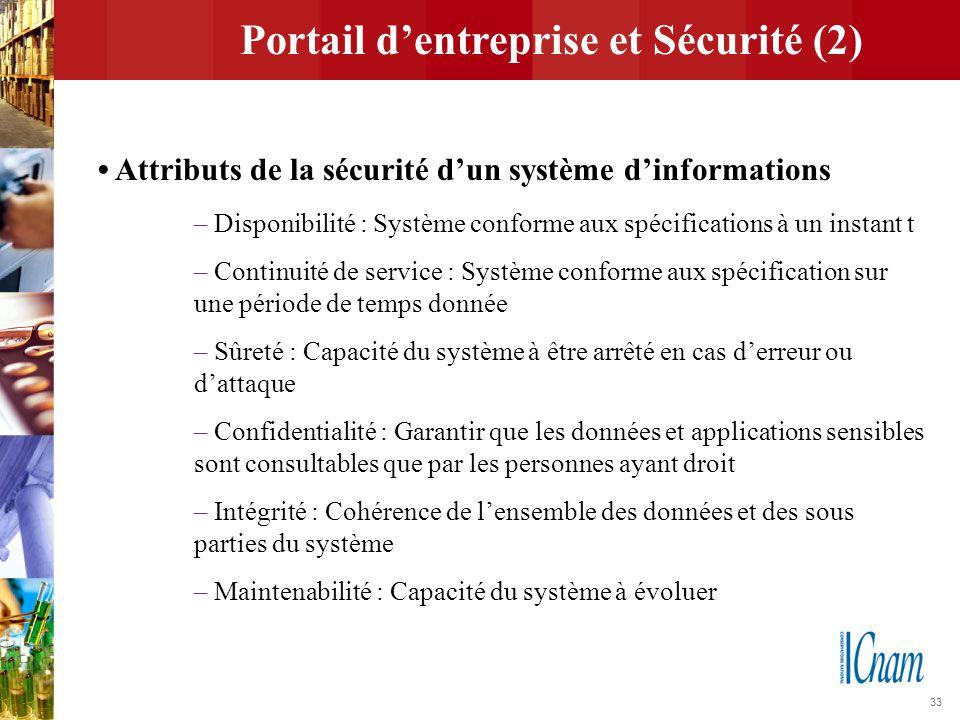 33 Portail d'entreprise et Sécurité (2) Attributs de la sécurité d'un système d'informations – Disponibilité : Système conforme aux spécifications à u