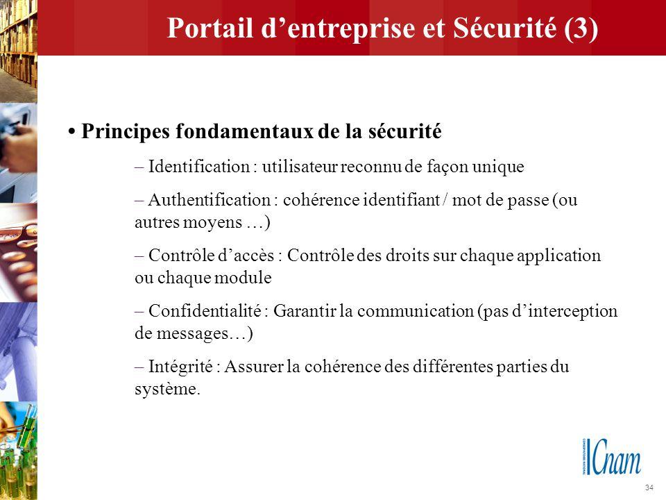 34 Portail d'entreprise et Sécurité (3) Principes fondamentaux de la sécurité – Identification : utilisateur reconnu de façon unique – Authentificatio