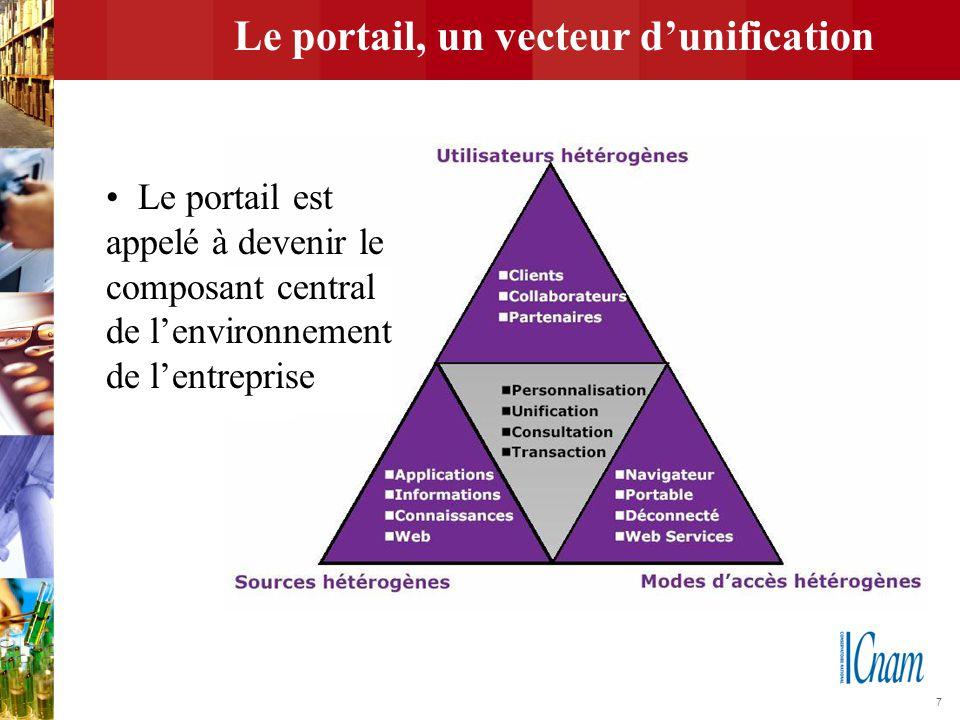 7 Le portail, un vecteur d'unification Le portail est appelé à devenir le composant central de l'environnement de l'entreprise