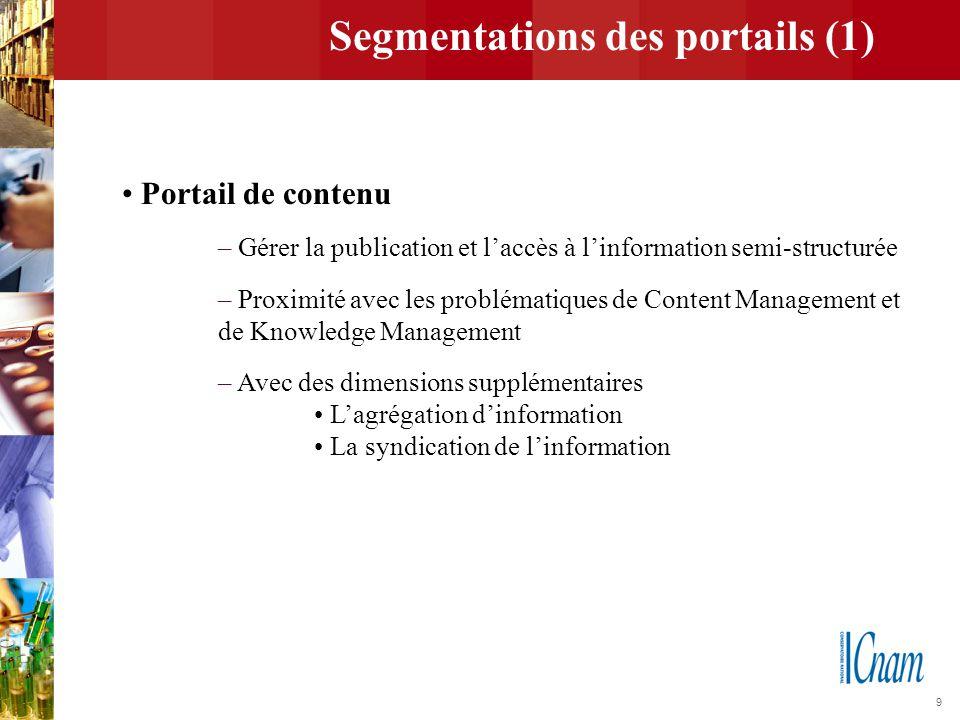 9 Segmentations des portails (1) Portail de contenu – Gérer la publication et l'accès à l'information semi-structurée – Proximité avec les problématiq
