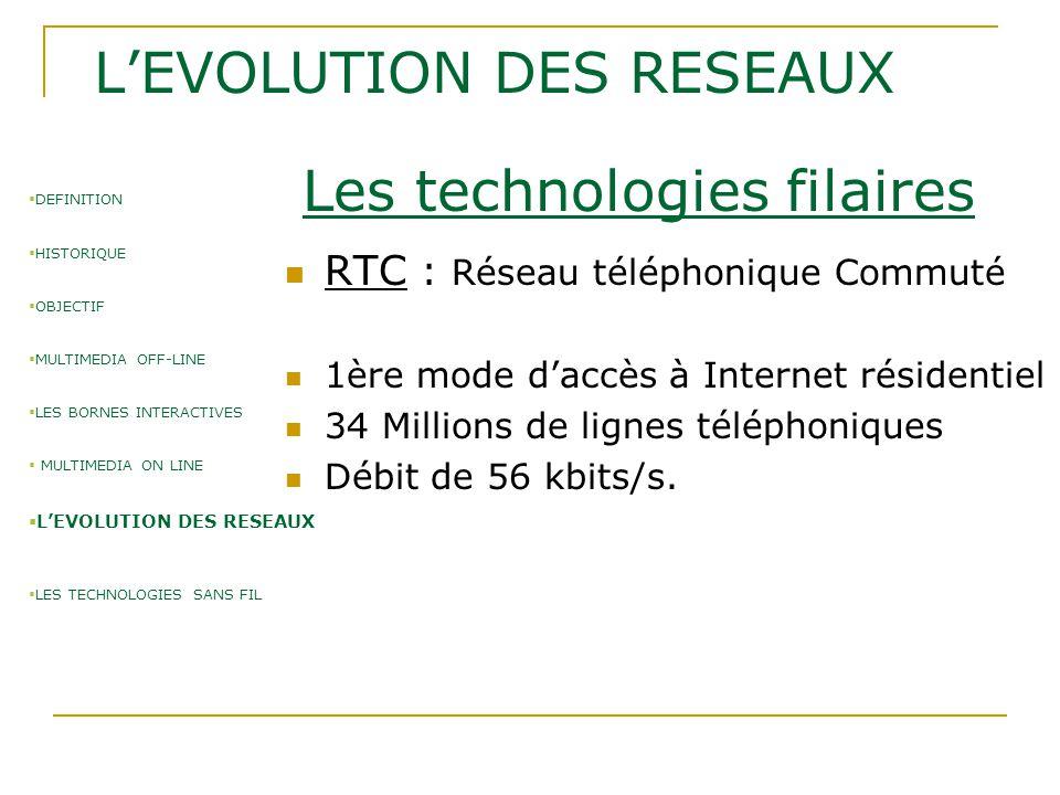 L'EVOLUTION DES RESEAUX RTC : Réseau téléphonique Commuté 1ère mode d'accès à Internet résidentiel 34 Millions de lignes téléphoniques Débit de 56 kbi