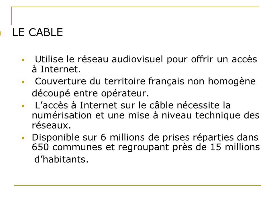 LE CABLE  Utilise le réseau audiovisuel pour offrir un accès à Internet.  Couverture du territoire français non homogène découpé entre opérateur. 