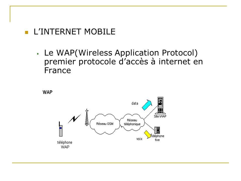 L'INTERNET MOBILE  Le WAP(Wireless Application Protocol) premier protocole d'accès à internet en France
