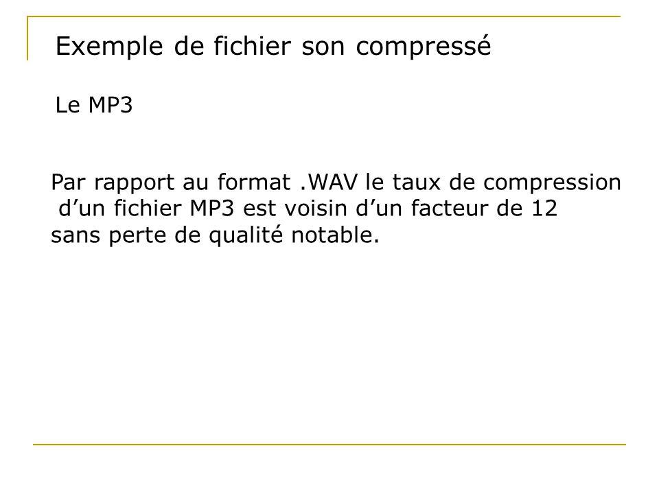 Exemple de fichier son compressé Le MP3 Par rapport au format.WAV le taux de compression d'un fichier MP3 est voisin d'un facteur de 12 sans perte de