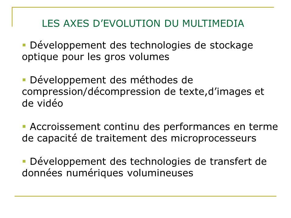 LES AXES D'EVOLUTION DU MULTIMEDIA  Développement des technologies de stockage optique pour les gros volumes  Développement des méthodes de compress